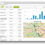 Showing transaction data and a map where the money has been spent
